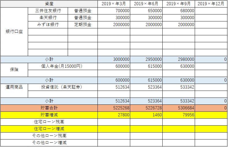 Excelで作った貯金簿